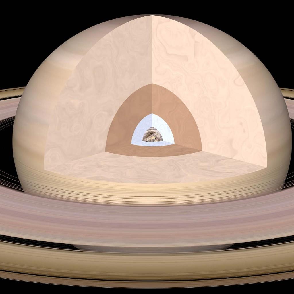 Stroenie-Saturna