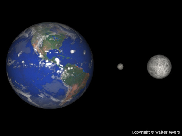 ceres_earth_compared